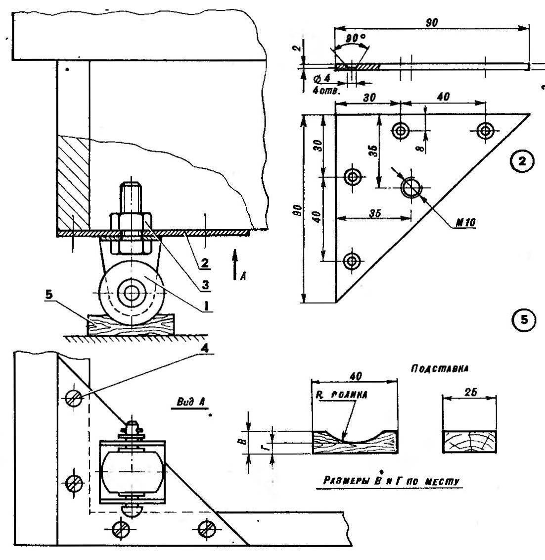 Оборудование мебели роликами