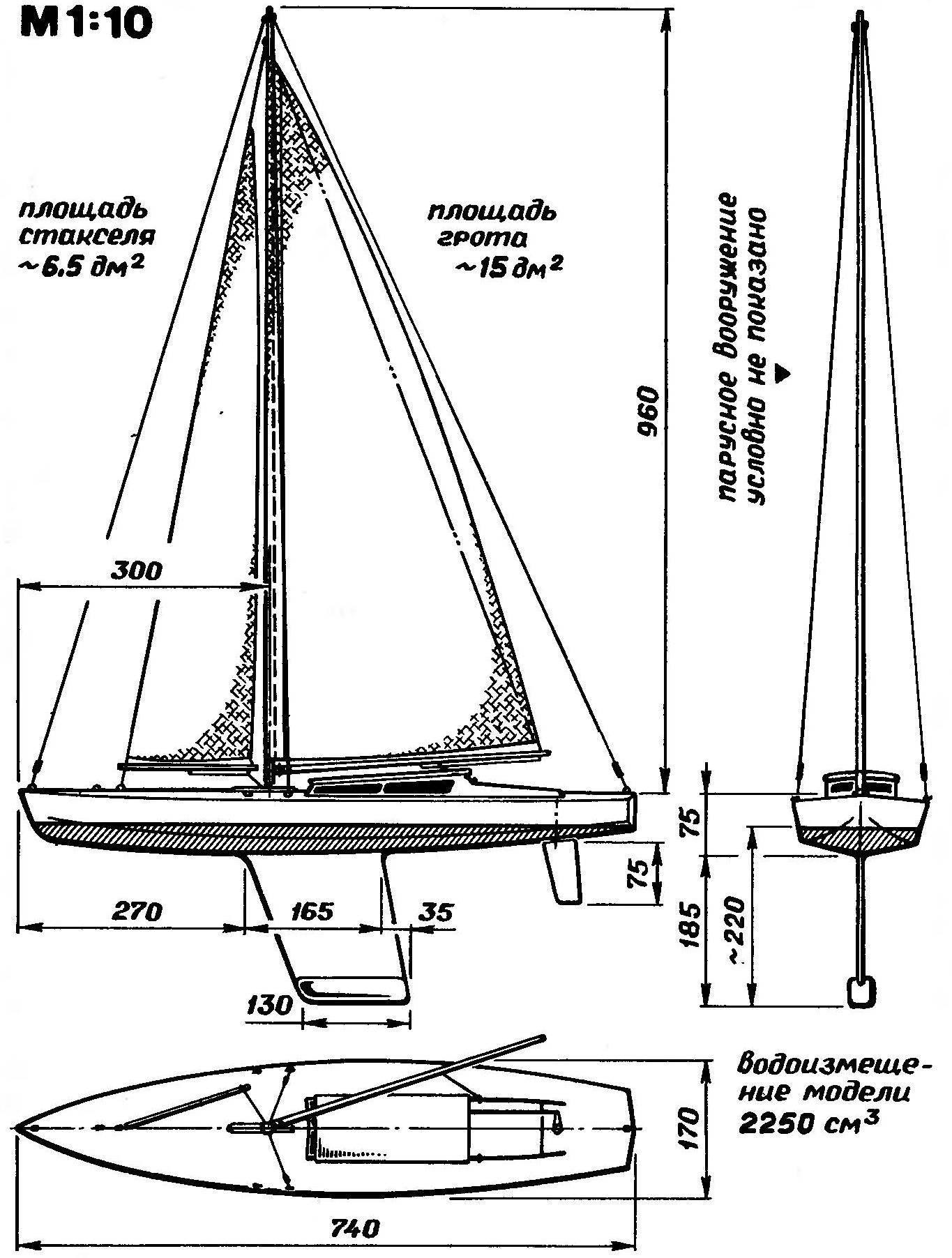 P И с. 1. Основные геометрические данные модели