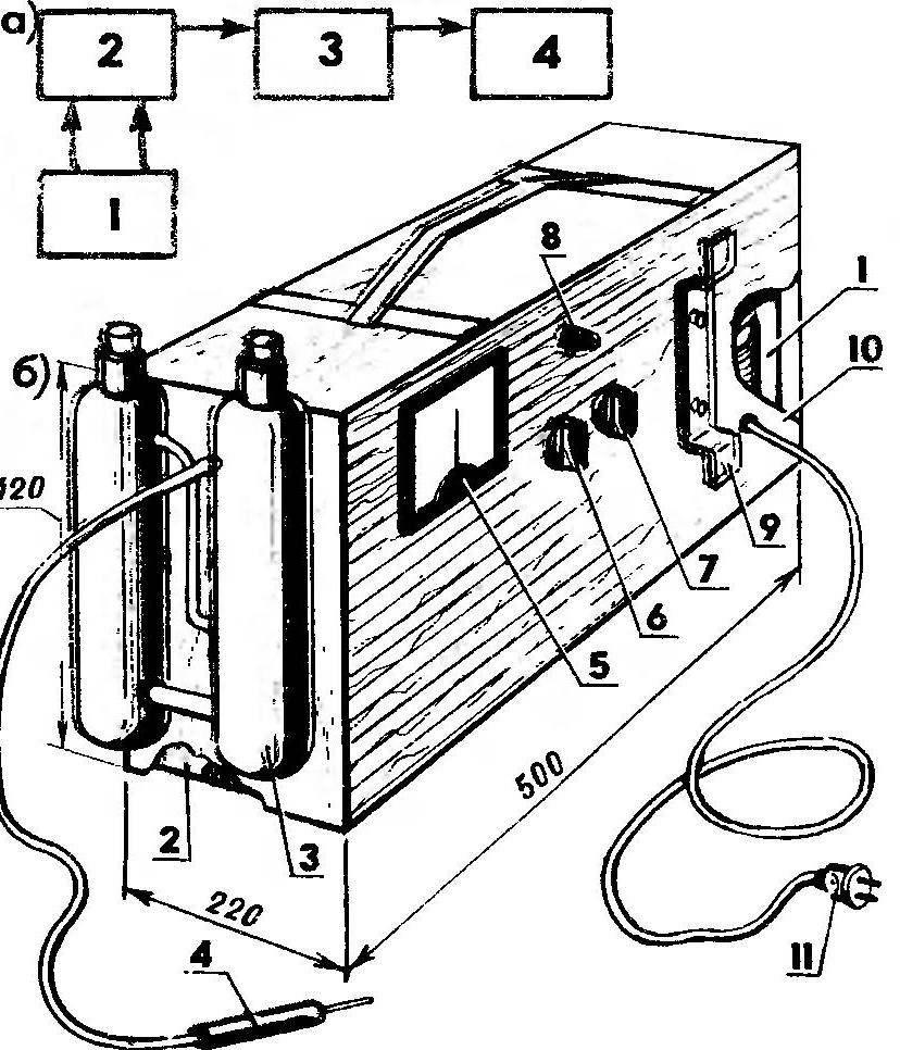 Рис.1. Аппарат для резки и сварки, работающий на продуктах электролиза слабого щелочного раствора
