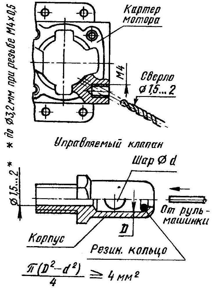 Схема управления «газом» двигателя КМД за счет сброса внутрикартерного давления и расчет проходных сечений системы