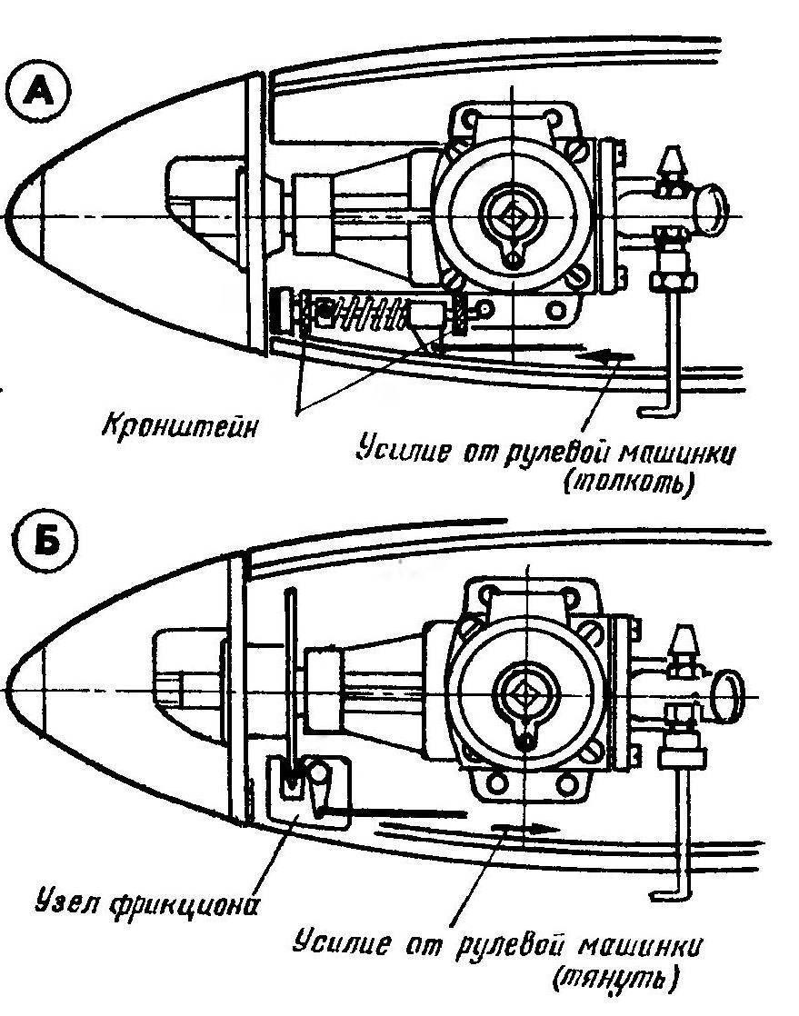 Схема управления «газом» двигателя КМД за счет фрикционной загрузки момента вращения коленвала