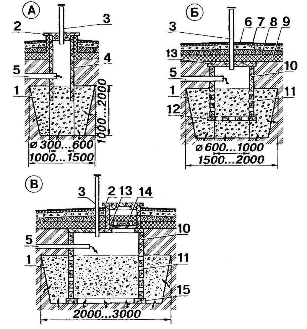 Filtering (absorbing) wells