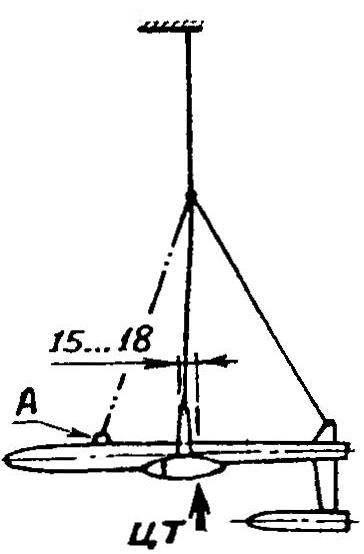 Балансировка модели на «уздечке» подвески