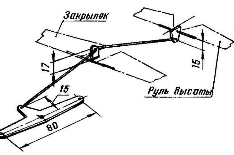 Схема системы управления рулями