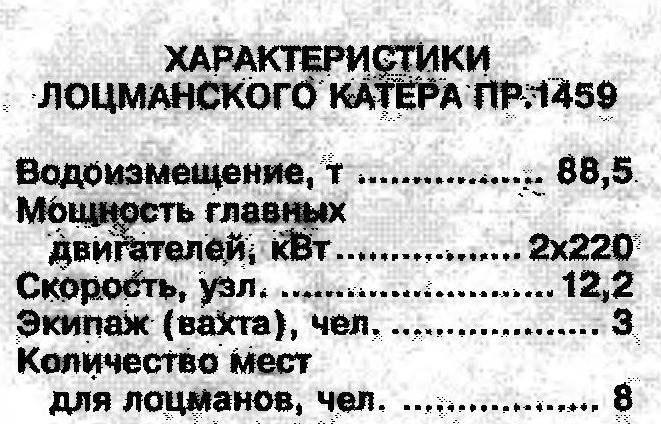 ХАРАКТЕРИСТИКИ ЛОЦМАНСКОГО КАТЕРА