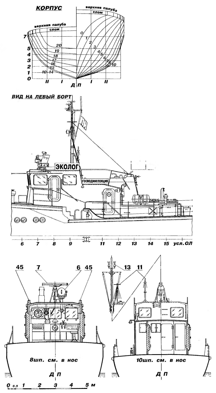 Лоцманский катер «Эколог» пр.1459