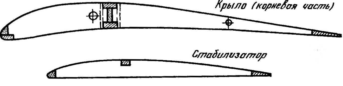 Профили несущих поверхностей модели