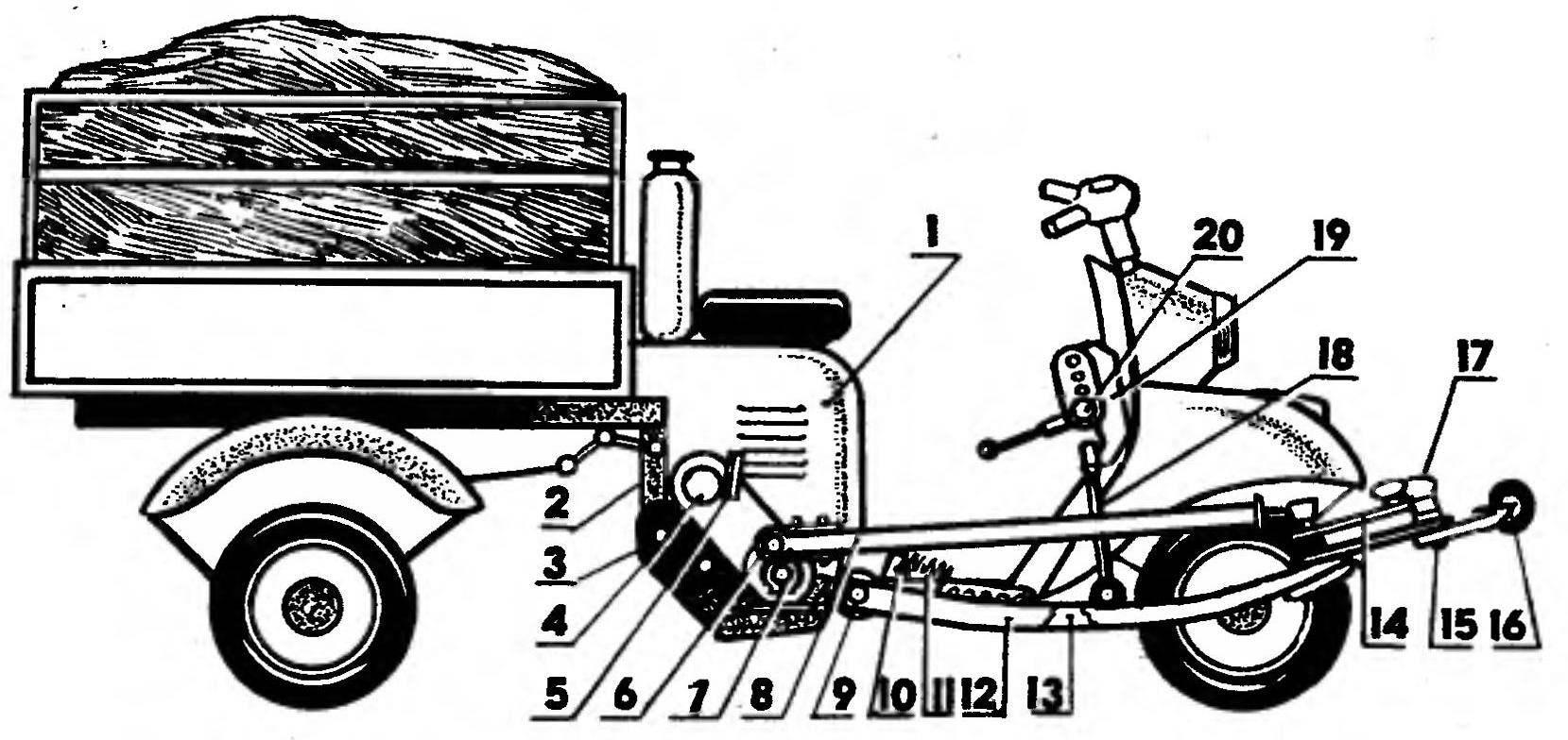 Расположение основных узлов и деталей косилки на мотороллере