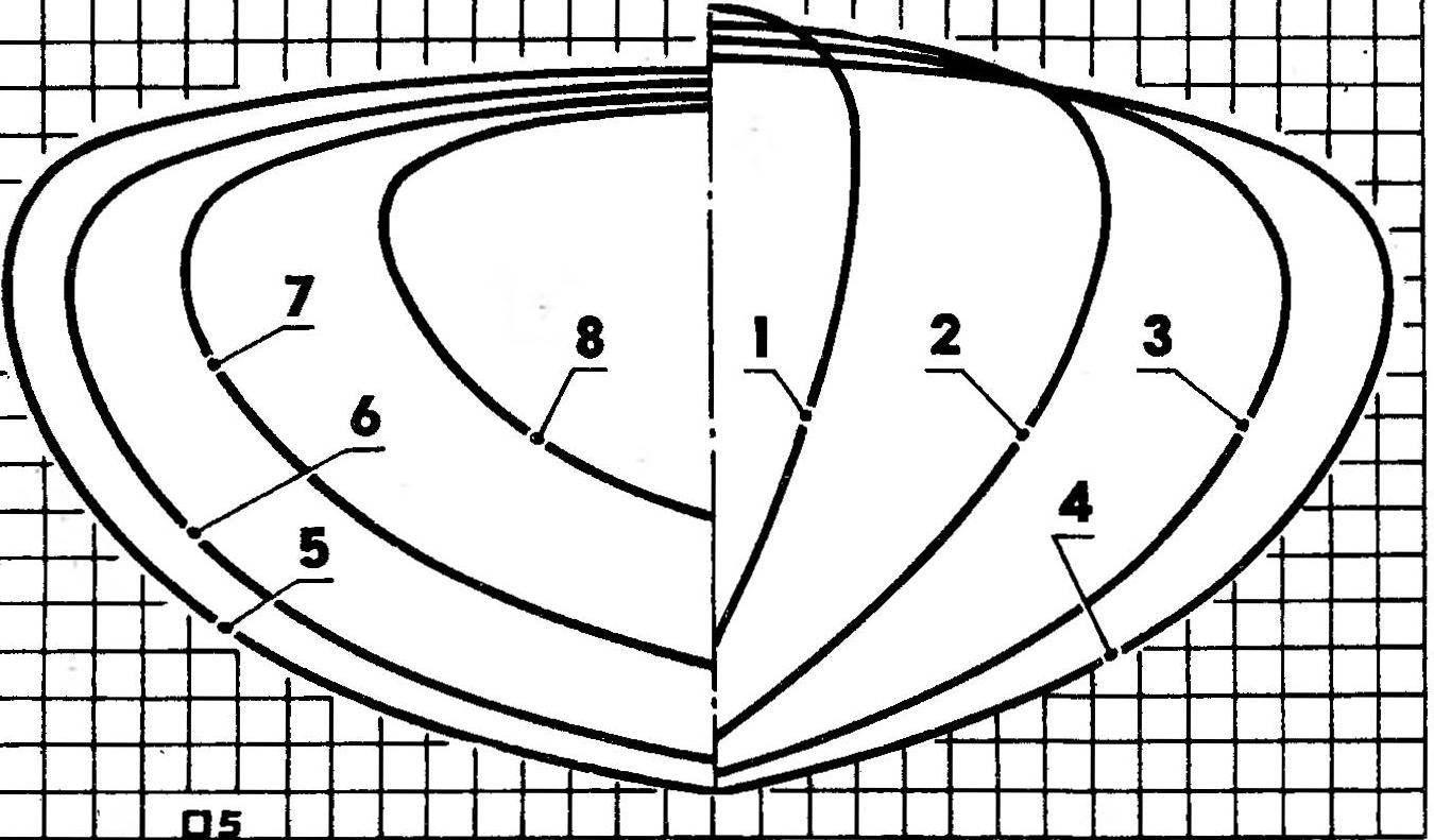 Проекция «корпус». Номера теоретических сечений соответствуют предыдущему рисунку