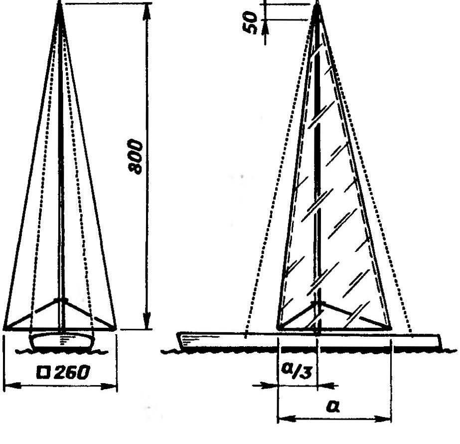 Общие размеры парусной оснастки