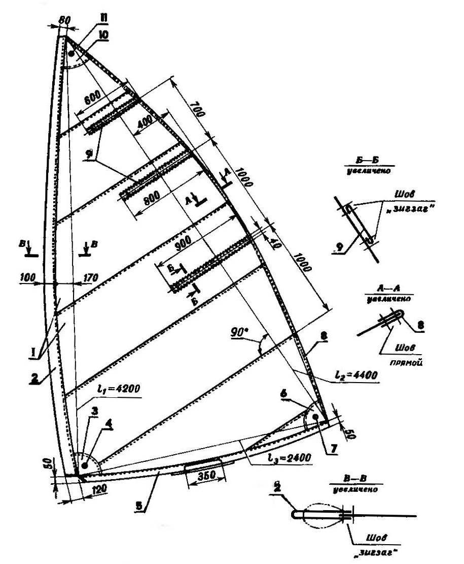 Рис.3. Парус буера «Байкал-3»
