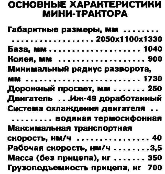 ОСНОВНЫЕ ХАРАКТЕРИСТИКИ МИНИ-ТРАКТОРА