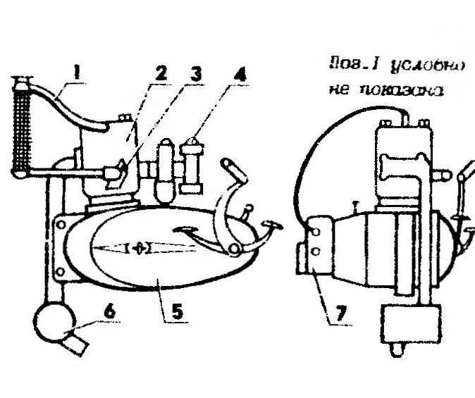 Схема водяного термосифонного охлаждения двигателя