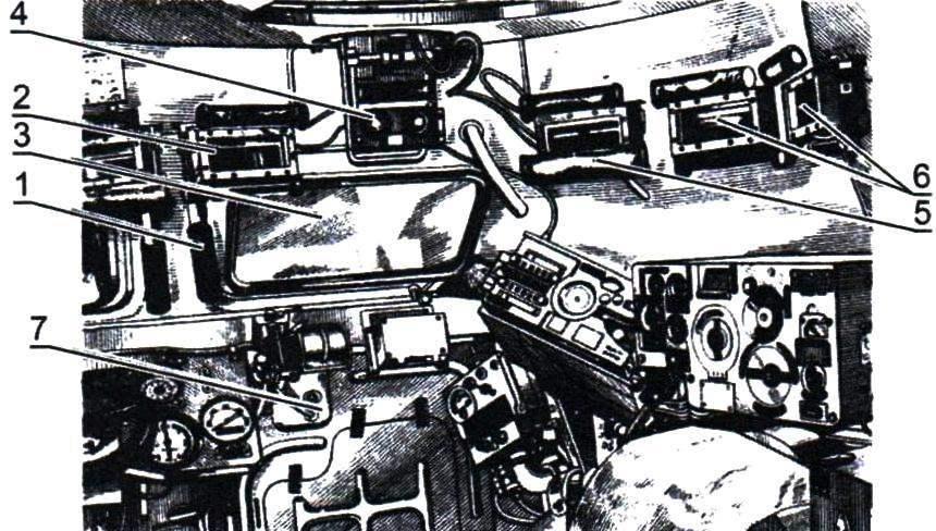 Размещение приборов наблюдения командира машины