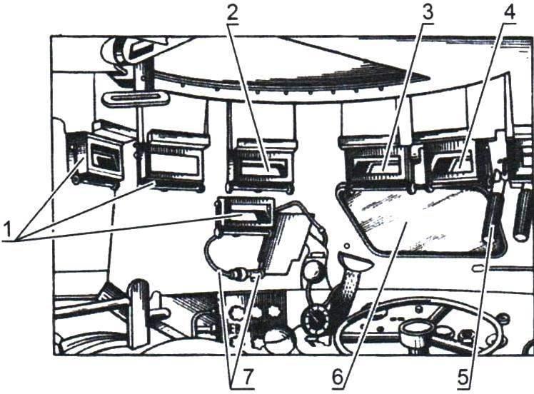 Размещение приборов наблюдения водителя
