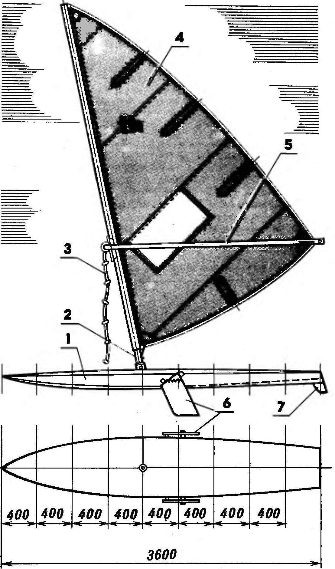 Р и с. 1. Парусная доска с корпусом упрощенной конструкции (на плановой проекции парус условно не показан)