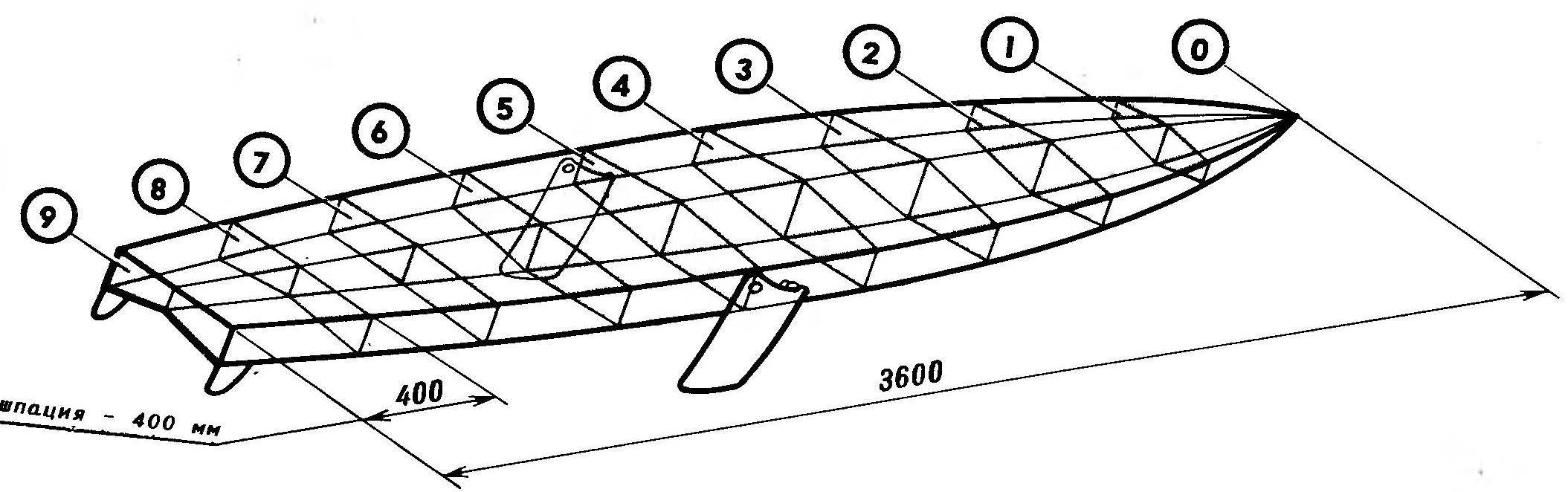 R and p. 2. Scheme for the construction of the hull of a sailing Board.