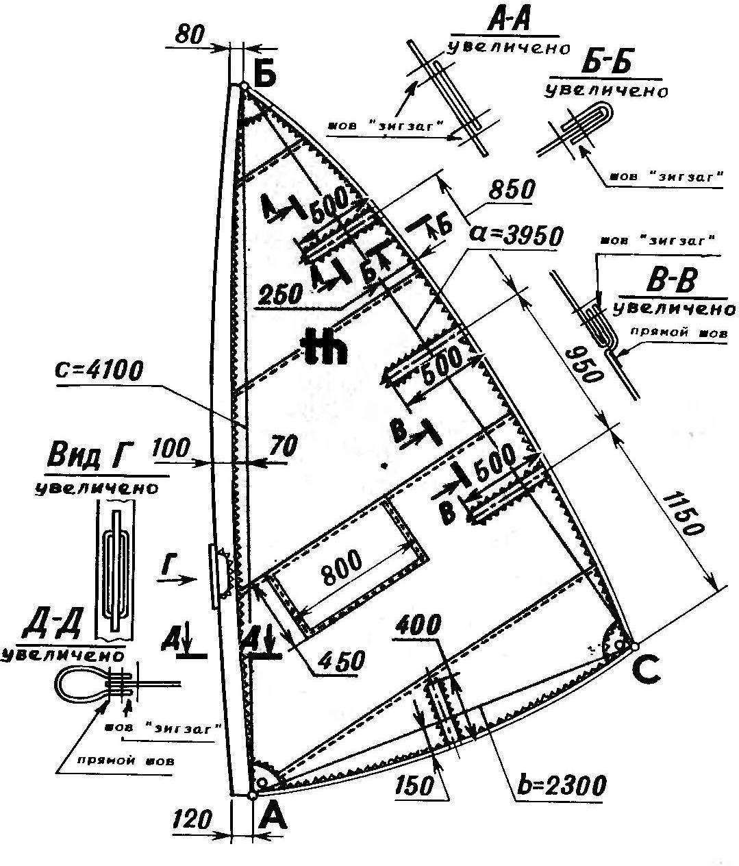 Р и с. 5. Парус