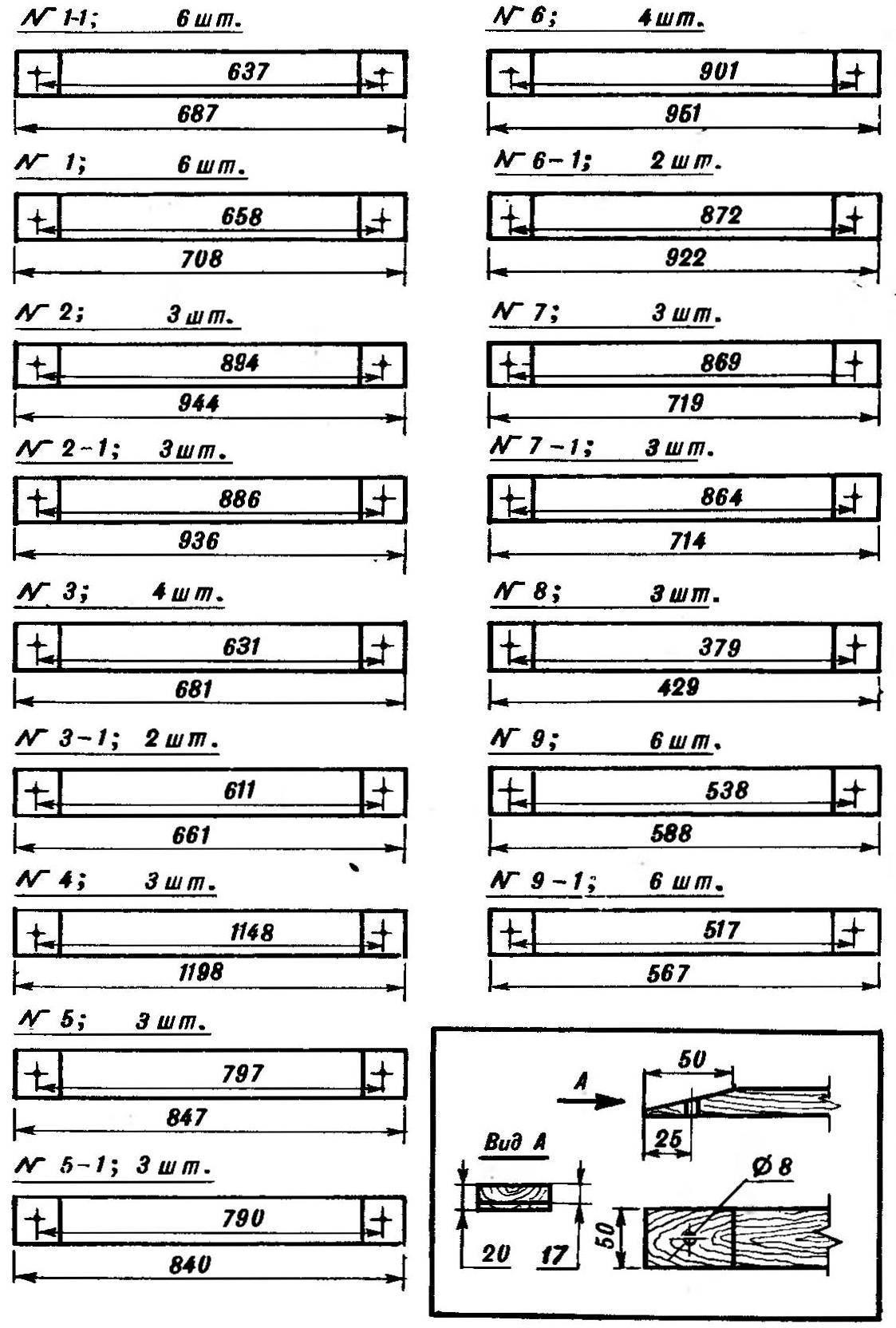 Типовой стержень арочного каркаса. Размеры каждого из них — в таблице.