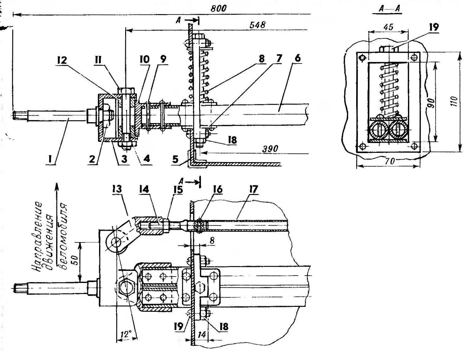 Рис. 2. Подвеска передних колес