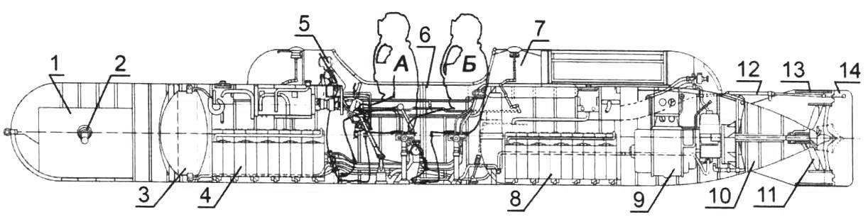 Человеко-торпеда SSВ