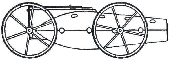 Субмарина-колесница М. Кастера