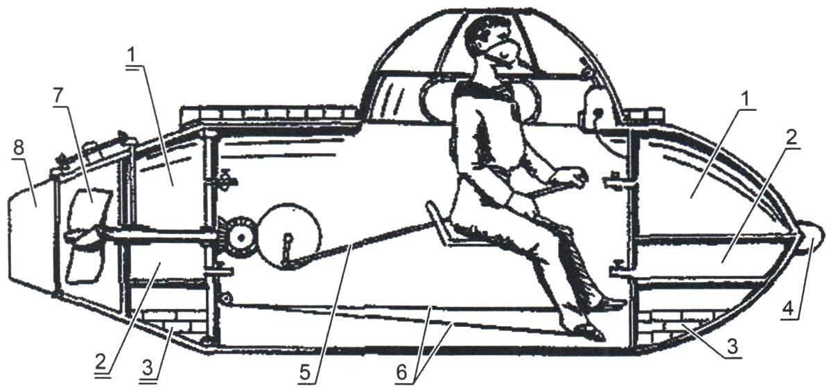 Подводная лодка скульптора К. Дешана, Франция, 1856 г.