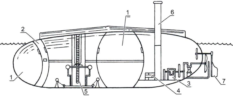Подводный аппарат (лодка) «Пирогидростат» инженера П. Пайэрна, Франция, 1846 г.