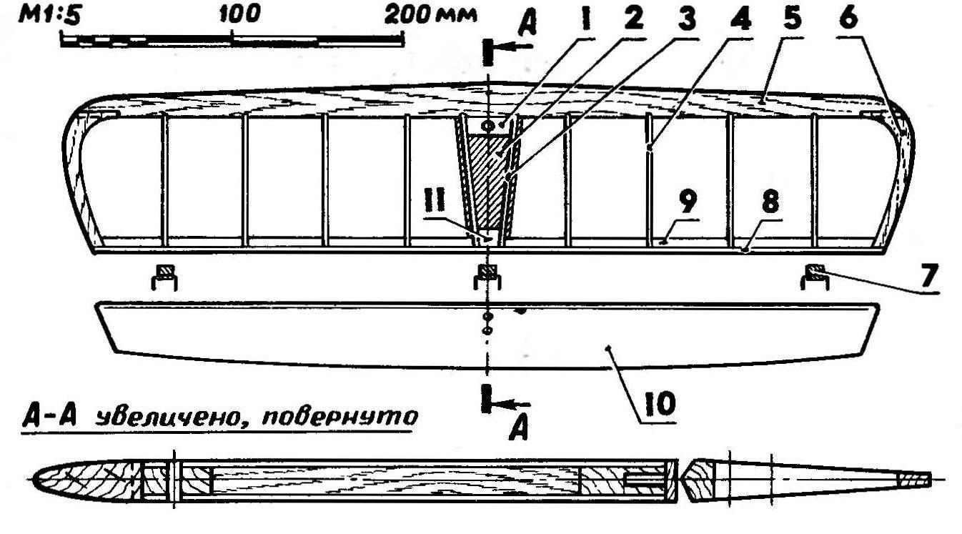 Fig. 6. Stabilizer
