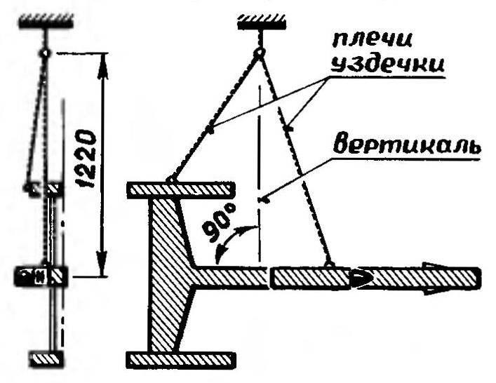 Рис. 7. Условия балансировки полностью собранной и укомплектованной модели аэроглиссера на уздечке подвески