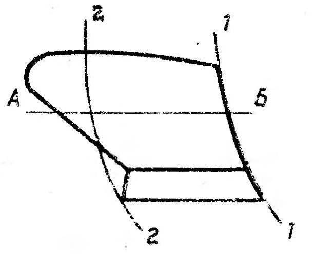 Рис. 6. Один из наиболие простых способов построение ременно-отвальных поверхностей
