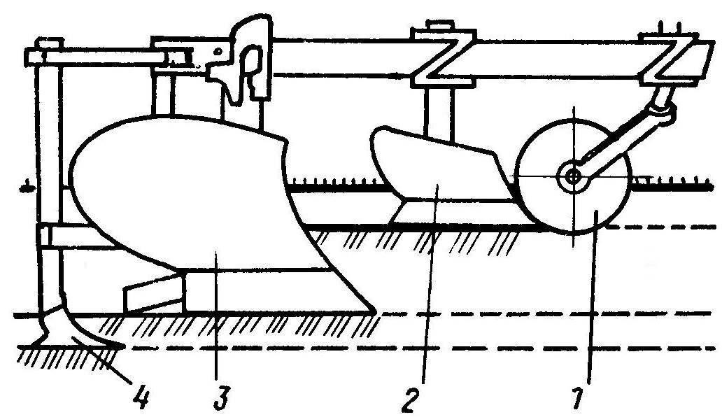 Р и с. 1. Рабочие органы плуга