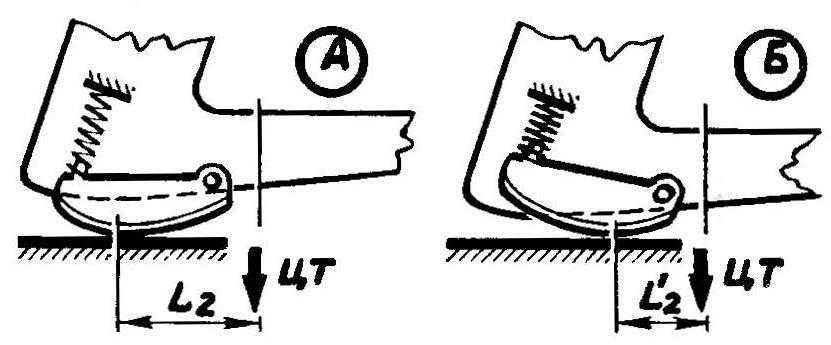 Р и с. 3. Схема подрессоривания основного конька