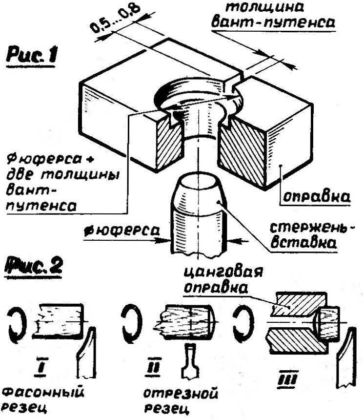 О ВАНТ-ПУТЕНСАХ - ЕЩЕ РАЗ