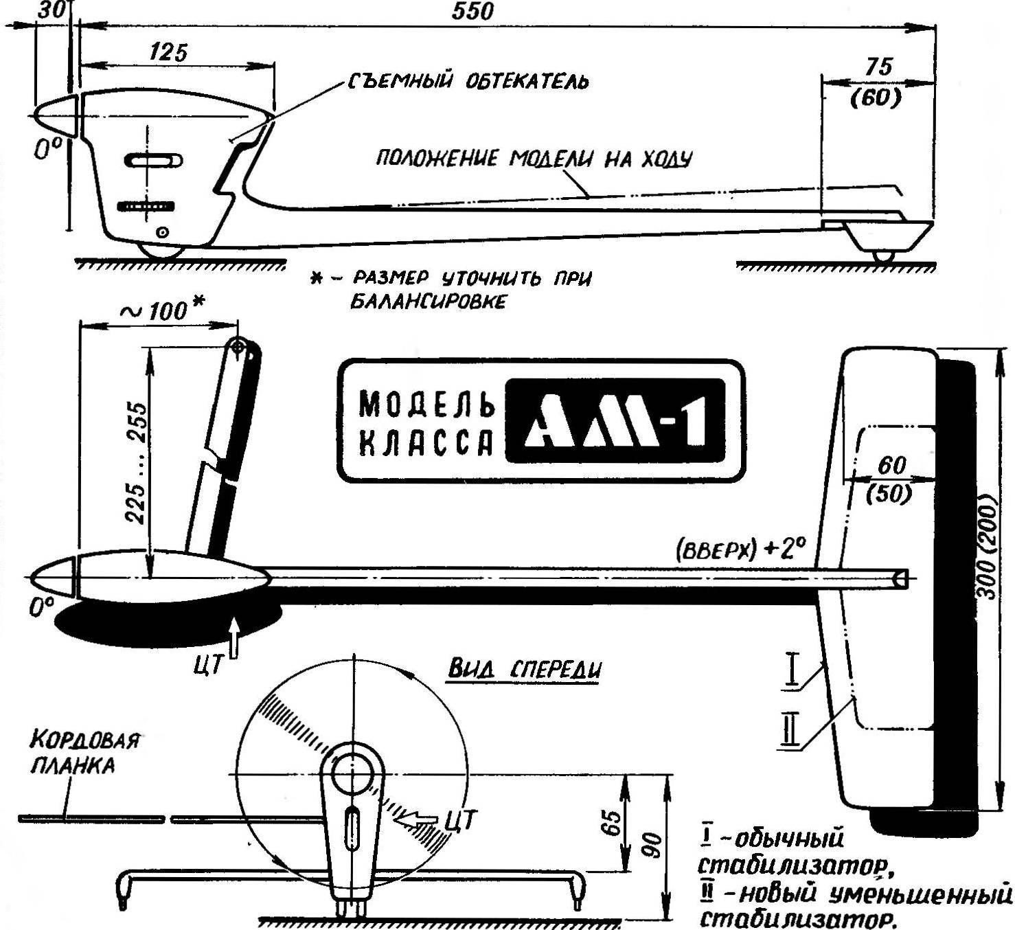 Р и с. 9. Гоночный аэромобиль нового типа с микродвигателем внутреннего сгорания рабочим