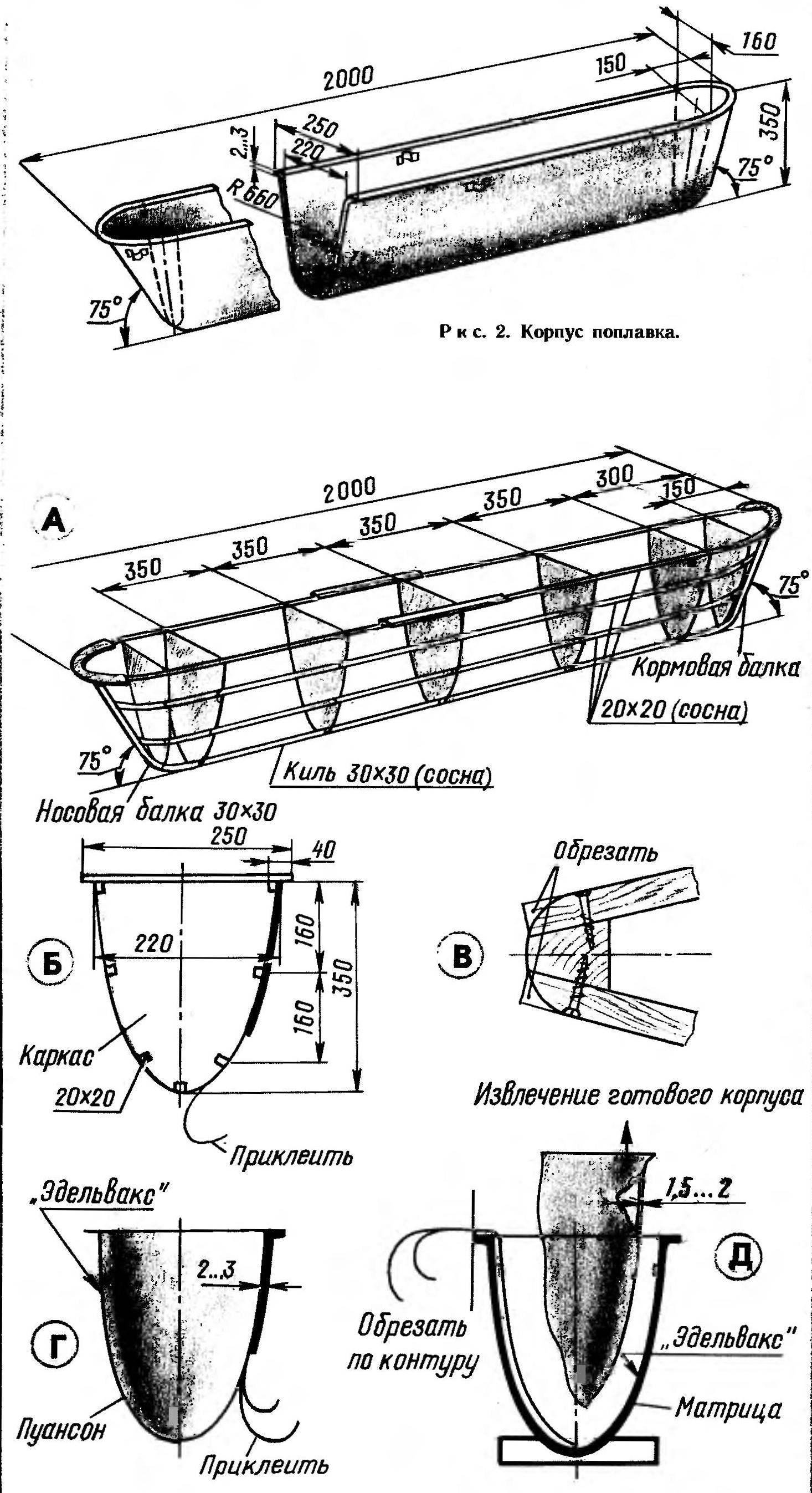 Р и с. 3. Технология изготовления корпуса поплавка