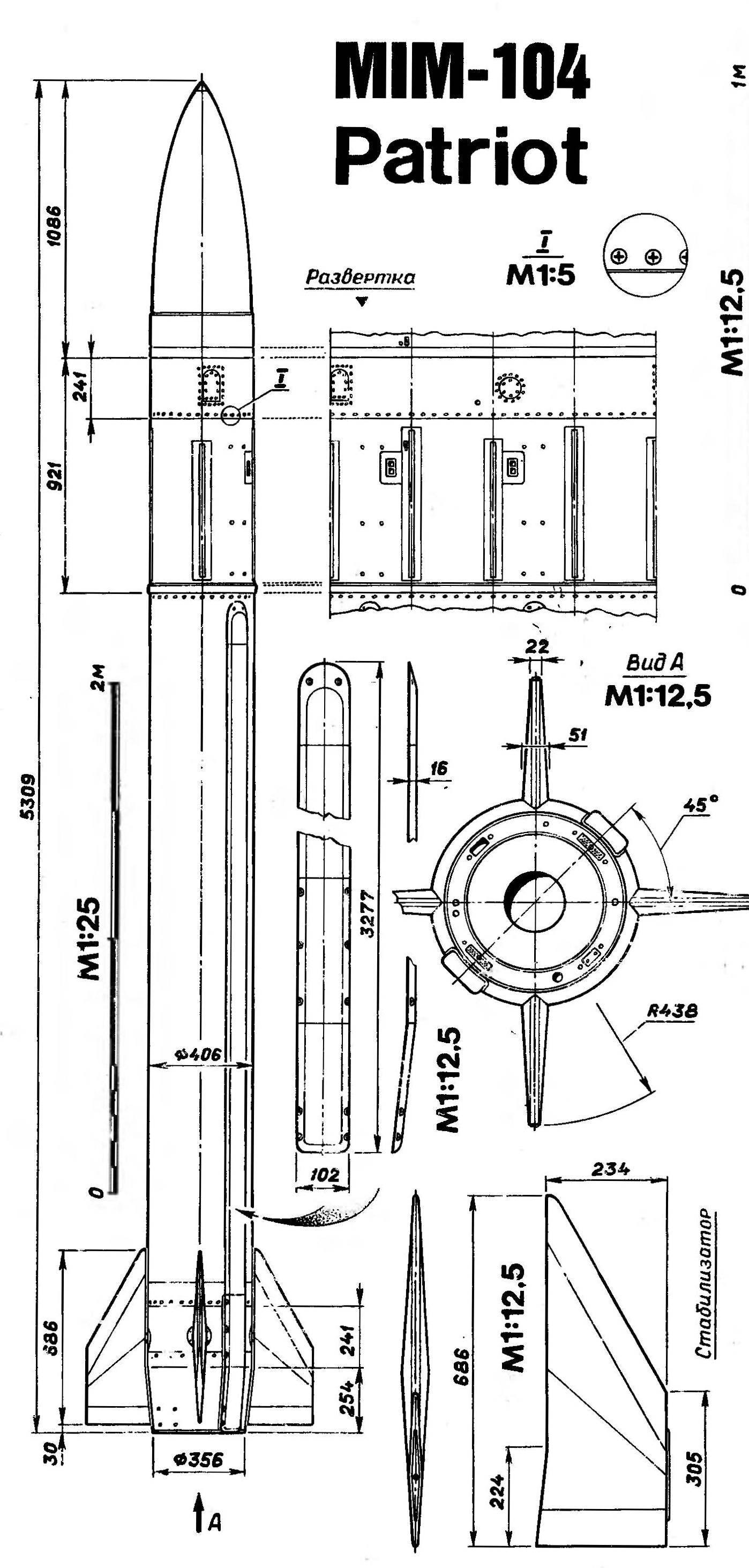 MIM-104 Ptriot