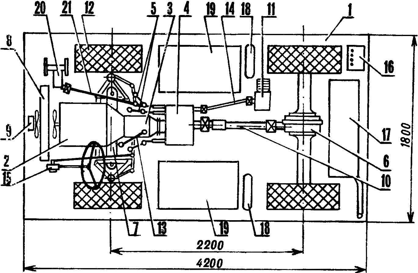 Р и с. 2. Схема трансмиссии автомобиля и расположение основных узлов и агрегатов