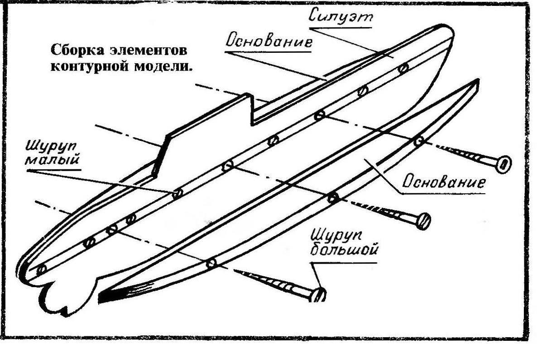 Сборка элементов контурной модели