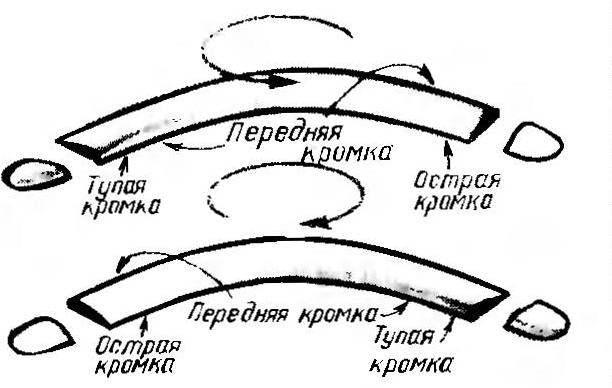 Профилировка бумеранга