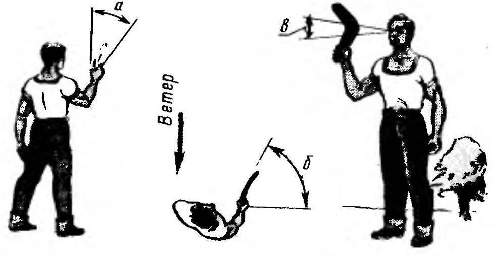 Основные параметры, учитываемые при подготовке к броску