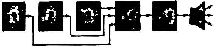 Рис. 1. Структурная схема синтезатора звука