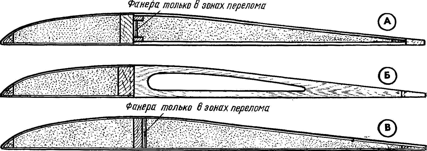 Профиль крыла (М1:1)