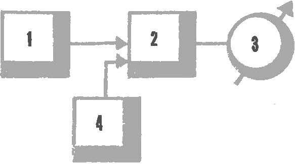 Р и с. 1. Блок-схема тахометра