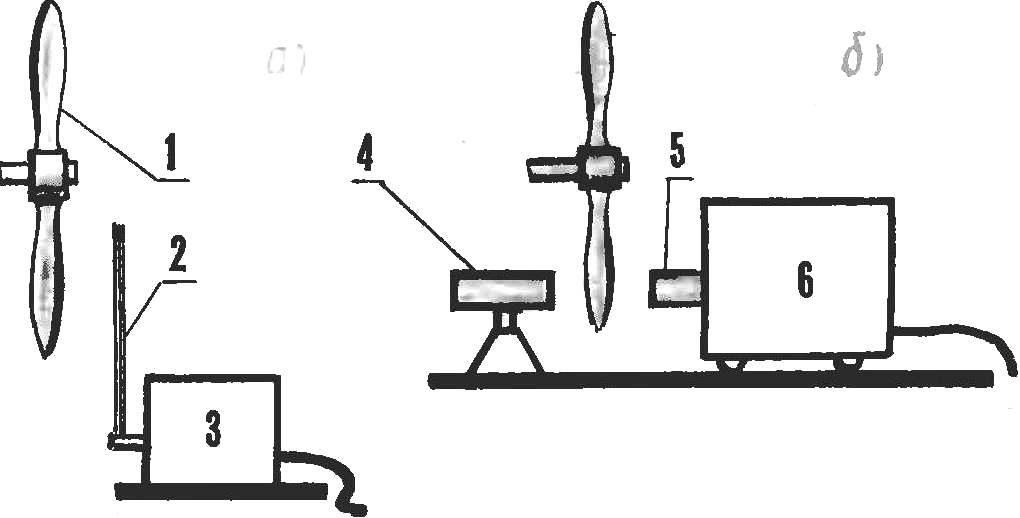 Рис. 2. Принцип работы электростатического датчика (а) и оптического датчика (б).