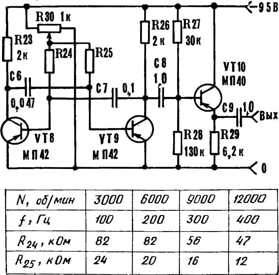 Р и с. 6. Принципиальная схема калибратора и таблица значений R25 для калибровочных точек.