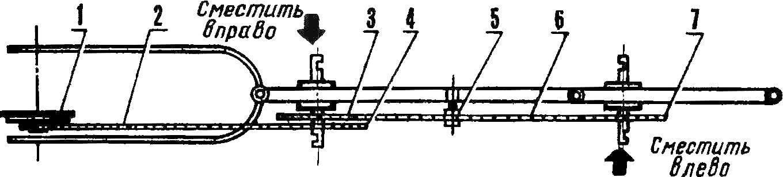 Kinematic diagram of the drive tandem