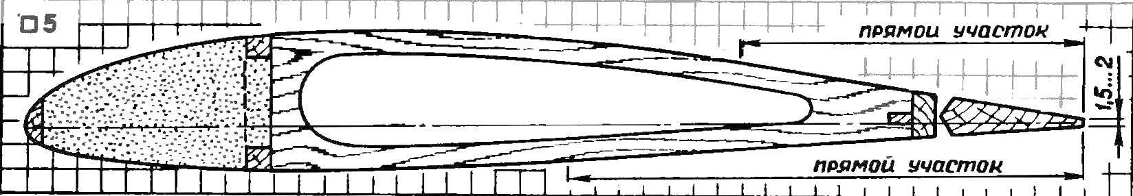 Шаблон для построения профиля крыла.