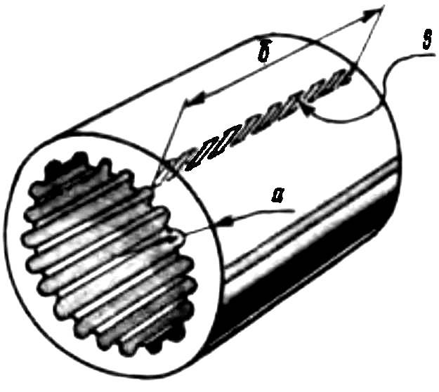 Fig. 1. The main parameters of the induction motor stator, necessary to convert it into a transformer core