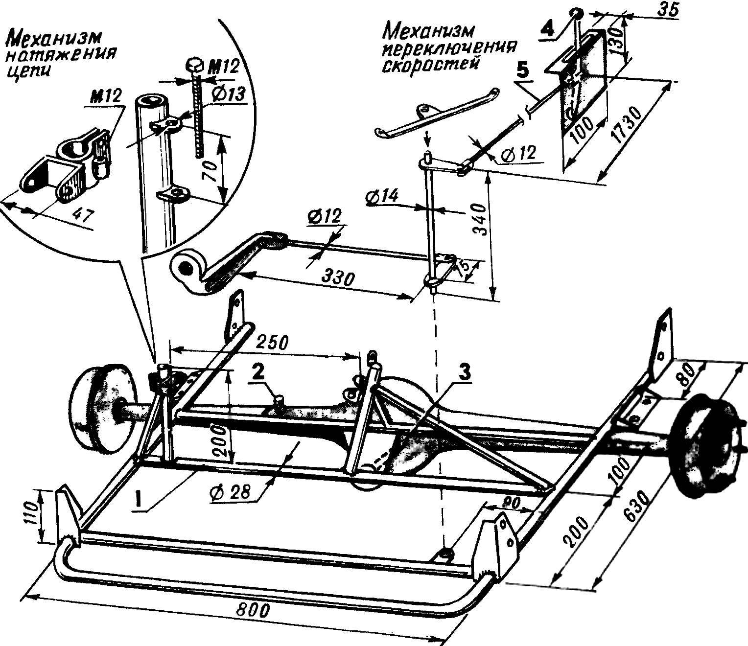 Fig. 6. the sub-frame